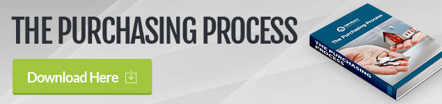 TMRE Kit - The Purchasing Process